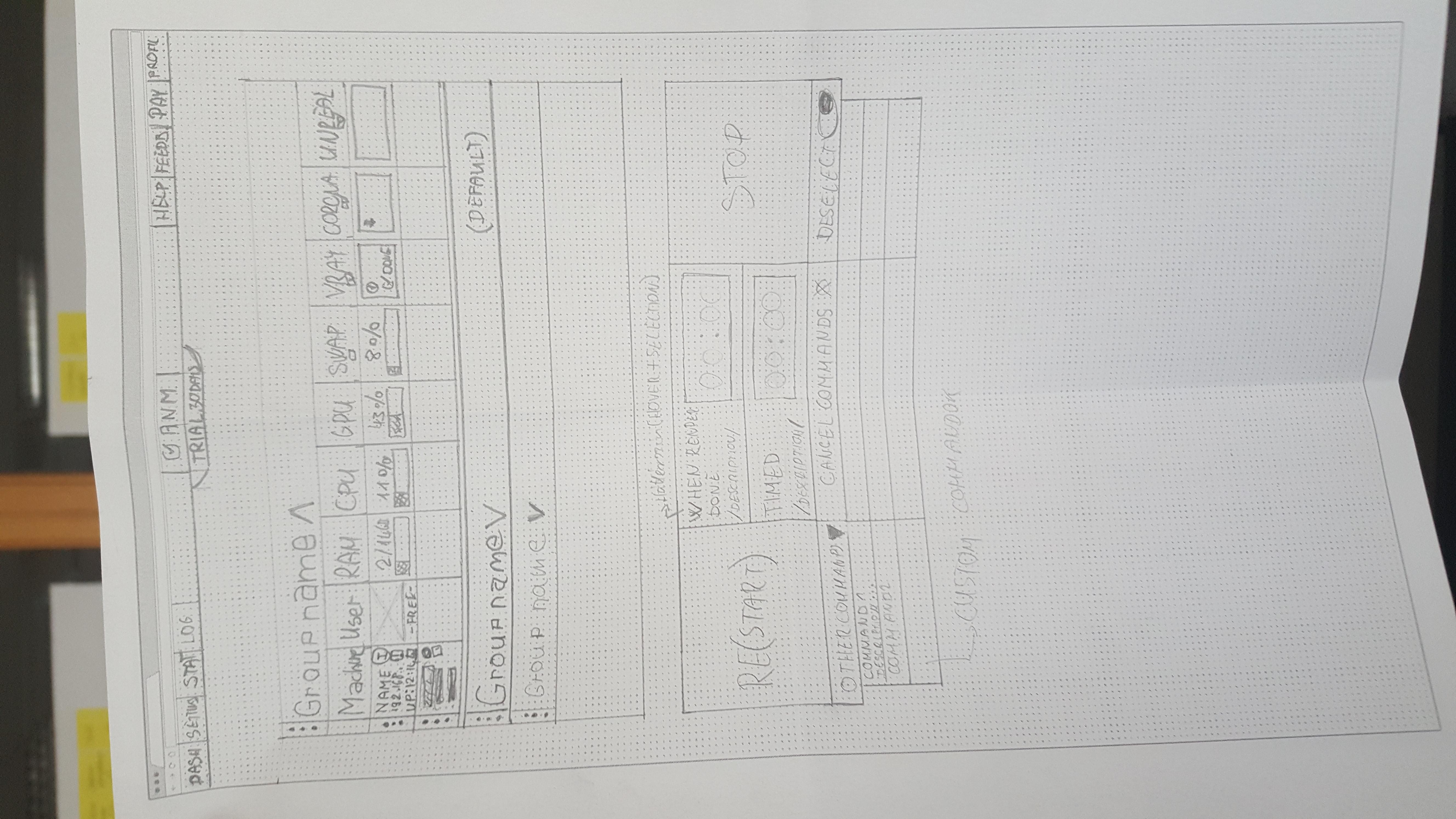 Dashboard - Teljes funkcionalitás